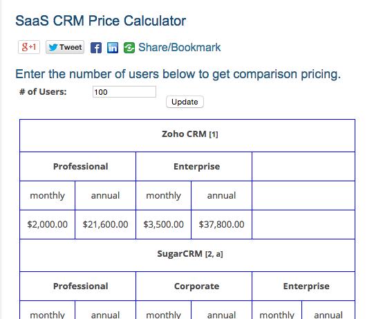 crm calculator